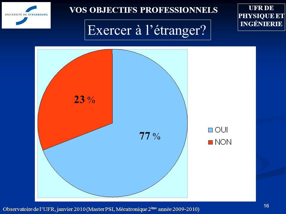 16 VOS OBJECTIFS PROFESSIONNELS 77 % 23 % Exercer à létranger? Observatoire de lUFR, janvier 2010 (Master PSI, Mécatronique 2 ème année 2009-2010) UFR