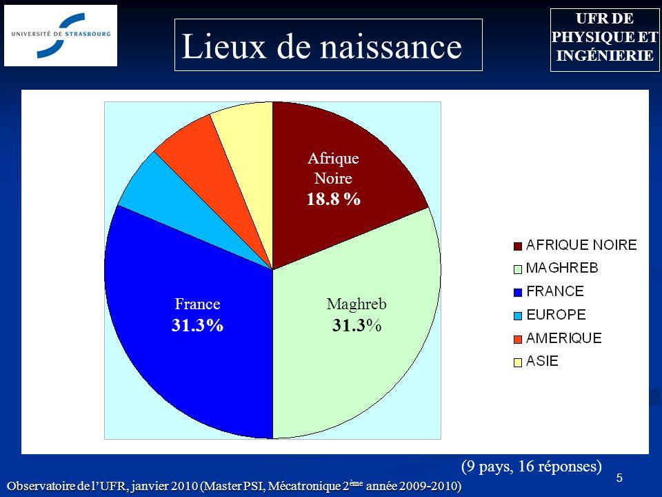 5 Lieux de naissance France 31.3% Maghreb 31.3% Afrique Noire 18.8 % (9 pays, 16 réponses) Observatoire de lUFR, janvier 2010 (Master PSI, Mécatroniqu