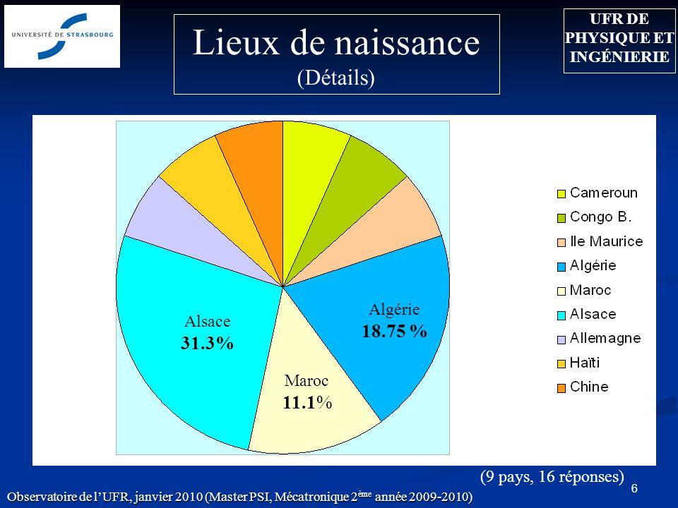 6 Lieux de naissance (Détails) Alsace 31.3% Maroc 11.1% Algérie 18.75 % (9 pays, 16 réponses) Observatoire de lUFR, janvier 2010 (Master PSI, Mécatron