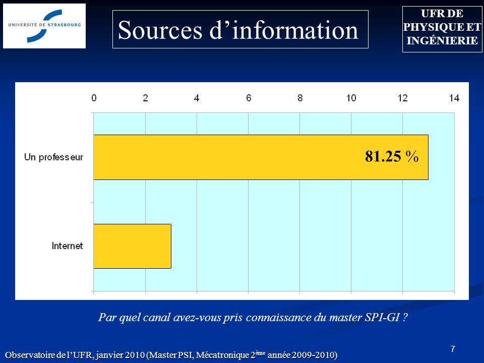 7 Par quel canal avez-vous pris connaissance du master SPI-GI ? 81.25 % Sources dinformation Observatoire de lUFR, janvier 2010 (Master PSI, Mécatroni