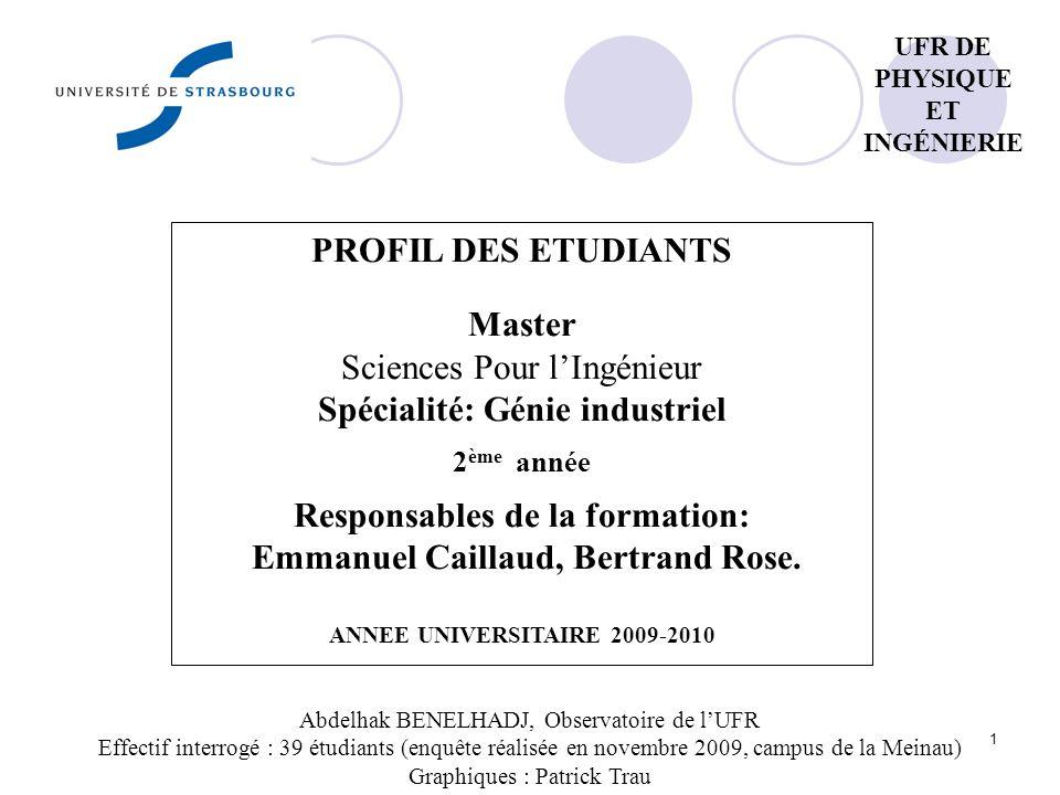 1 PROFIL DES ETUDIANTS Master Sciences Pour lIngénieur Spécialité: Génie industriel 2 ème année Responsables de la formation: Emmanuel Caillaud, Bertrand Rose.