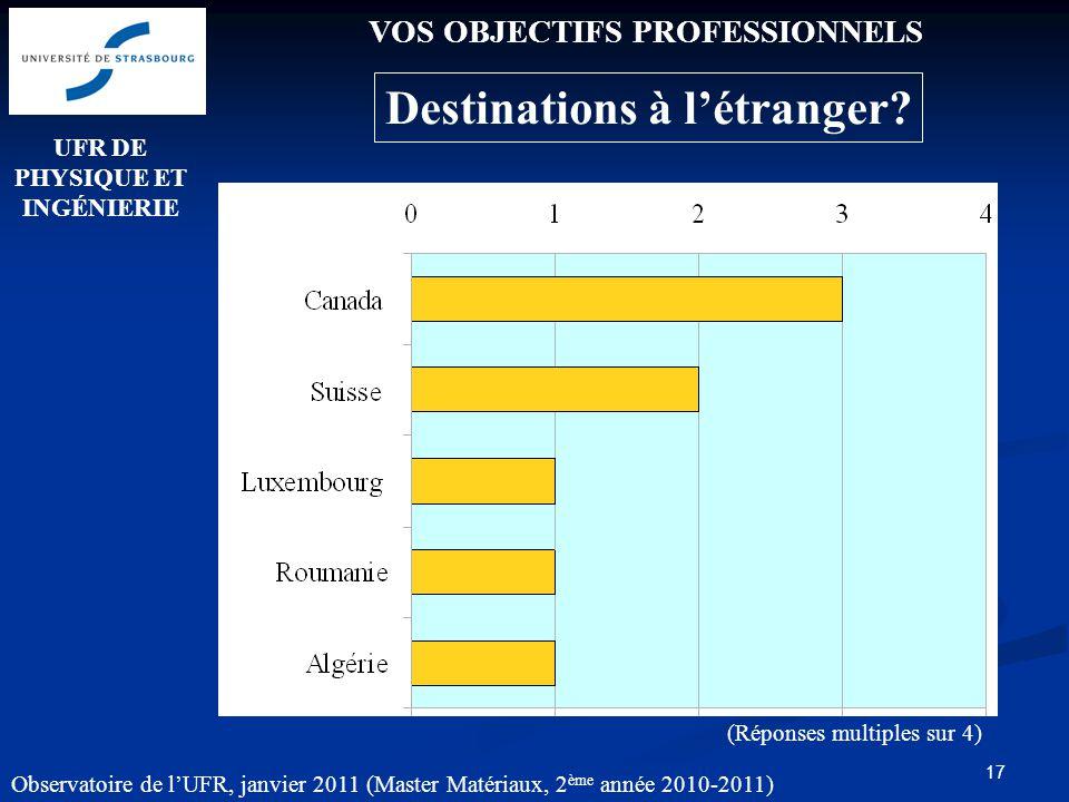17 VOS OBJECTIFS PROFESSIONNELS Destinations à létranger.