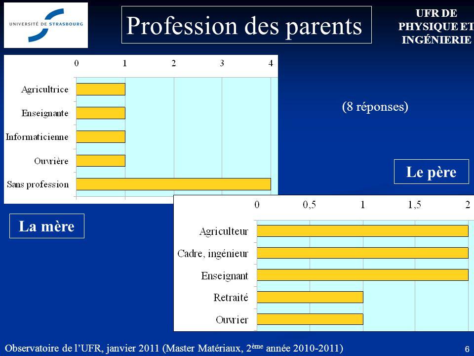 Observatoire de lUFR, janvier 2011 (Master Matériaux, 2 ème année 2010-2011) 6 UFR DE PHYSIQUE ET INGÉNIERIE Profession des parents La mère Le père (8 réponses)