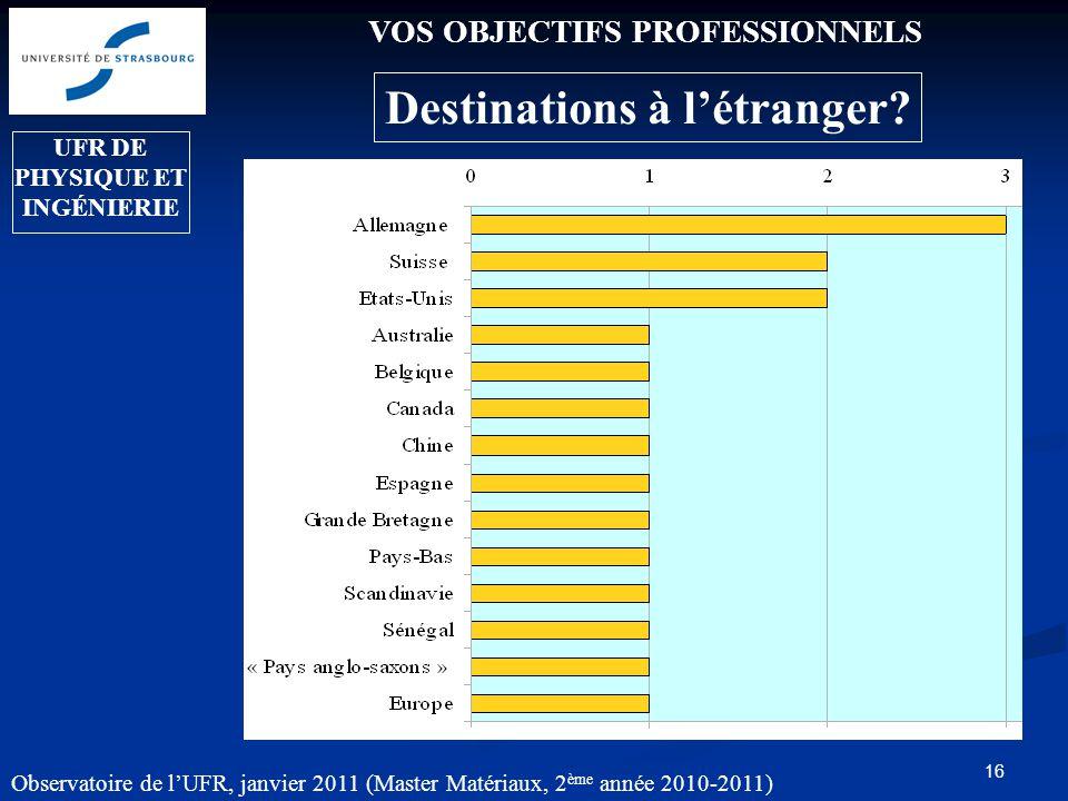 16 VOS OBJECTIFS PROFESSIONNELS Destinations à létranger.