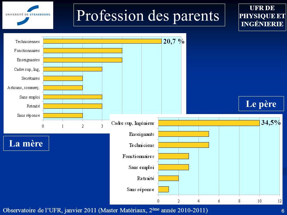 Observatoire de lUFR, janvier 2011 (Master Matériaux, 2 ème année 2010-2011) 6 UFR DE PHYSIQUE ET INGÉNIERIE Profession des parents La mère Le père 34,5% 20,7 %