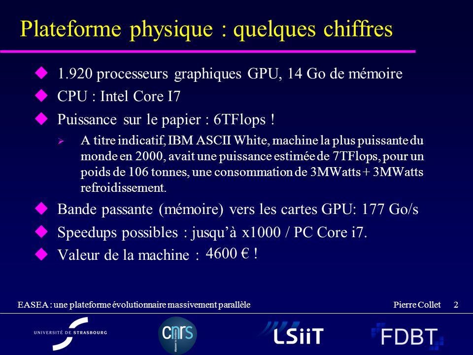 Pierre Collet EASEA : une plateforme évolutionnaire massivement parallèle 2 Plateforme physique : quelques chiffres 1.920 processeurs graphiques GPU,