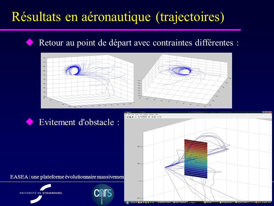 Pierre Collet EASEA : une plateforme évolutionnaire massivement parallèle 8 Commande prédictive évolutionnaire Suivi de roulis, lacet et tangage d un aéronef en vol : Il n y a pas 3 courbes, mais 6 (courbes superposées 2 à 2)