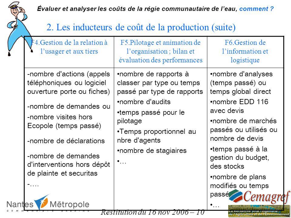 Restitution du 16 nov 2006 – 10 Évaluer et analyser les coûts de la régie communautaire de leau, comment .