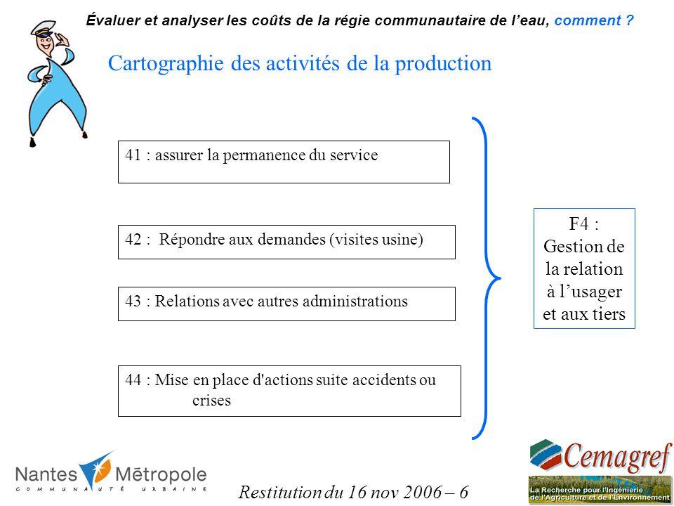 Restitution du 16 nov 2006 – 6 Évaluer et analyser les coûts de la régie communautaire de leau, comment .