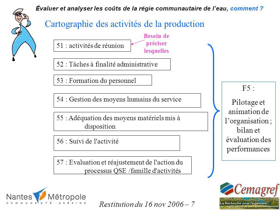 Restitution du 16 nov 2006 – 7 Évaluer et analyser les coûts de la régie communautaire de leau, comment .
