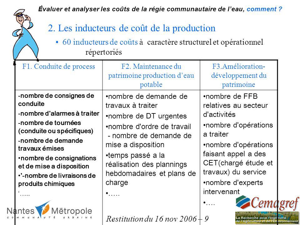 Restitution du 16 nov 2006 – 9 Évaluer et analyser les coûts de la régie communautaire de leau, comment .