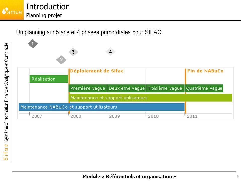 Module « Référentiels et organisation » S i f a c Système dInformation Financier Analytique et Comptable 6 SIFAC est basé sur une sélection adaptée des modules standards SAP.