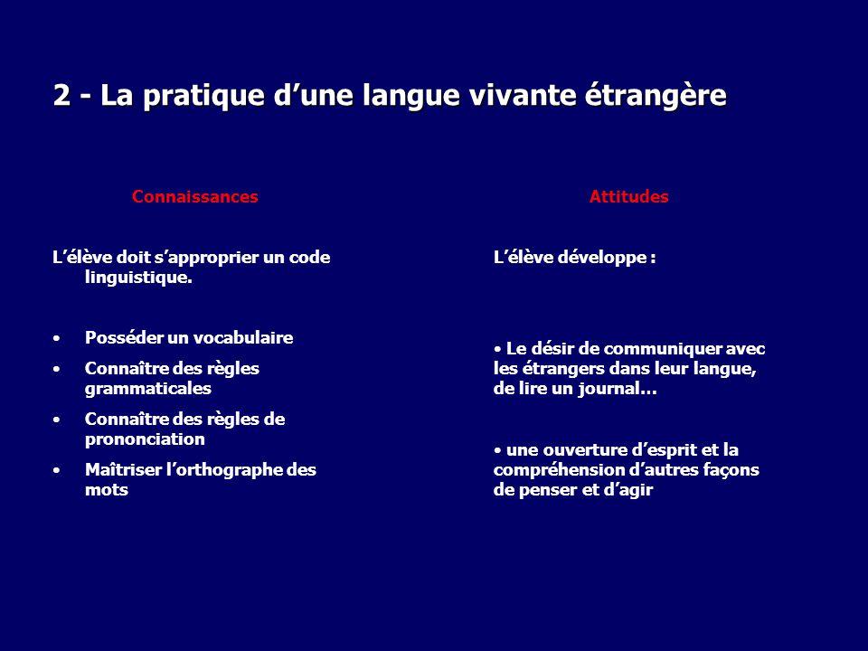 2 - La pratique dune langue vivante étrangère Connaissances Lélève doit sapproprier un code linguistique. Posséder un vocabulaire Connaître des règles