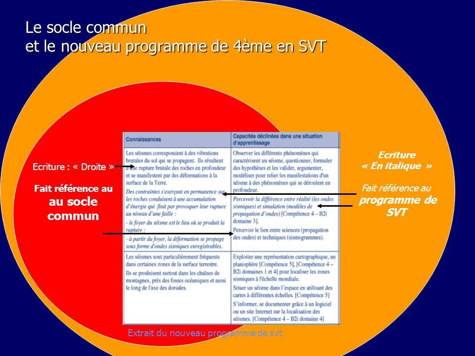 Le socle commun et le nouveau programme de 4ème en SVT Extrait du nouveau programme de svt Ecriture : « Droite » Fait référence au au socle commun Ecr