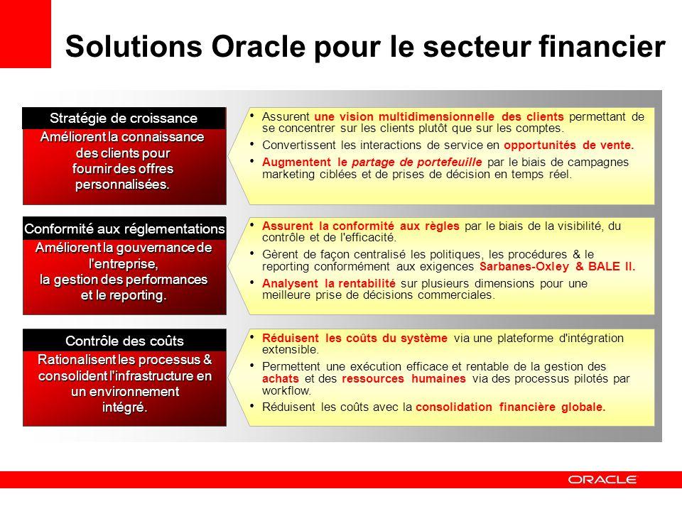 Solutions Oracle pour le secteur financier Réduisent les coûts du système via une plateforme d intégration extensible.