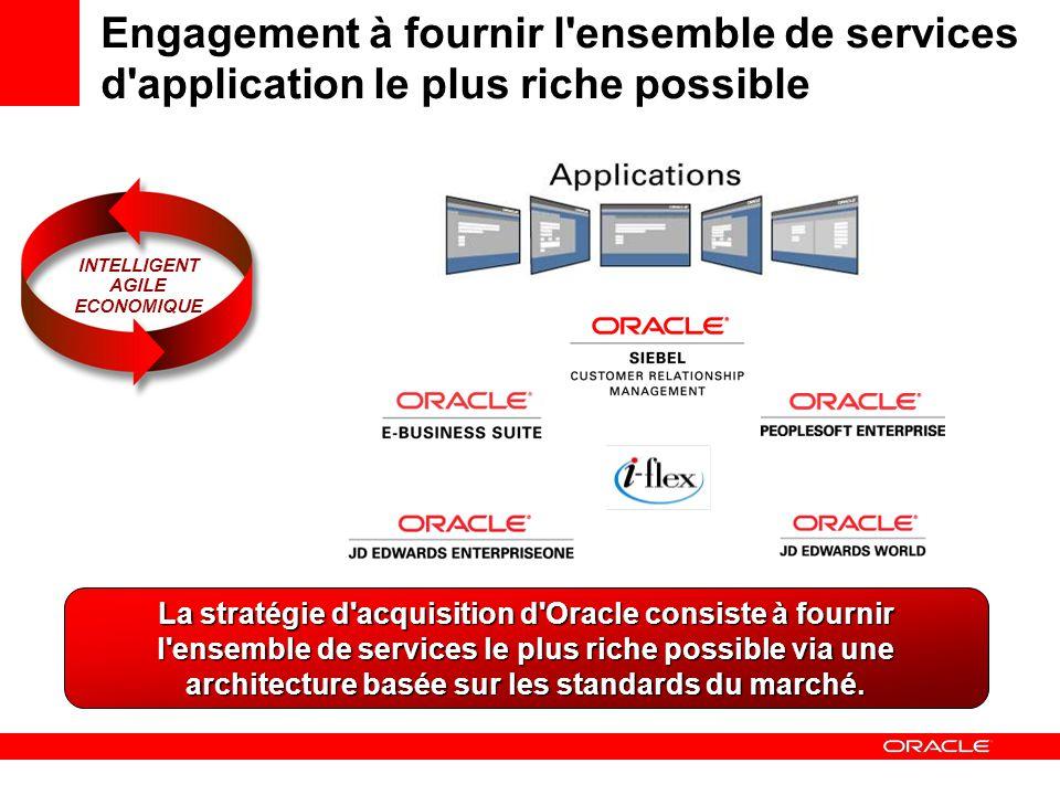 Engagement à fournir l ensemble de services d application le plus riche possible La stratégie d acquisition d Oracle consiste à fournir l ensemble de services le plus riche possible via une architecture basée sur les standards du marché.