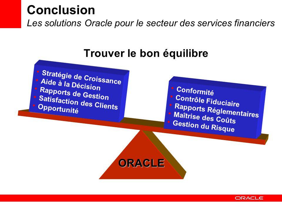 Trouver le bon équilibre Conformité Contrôle Fiduciaire Rapports Réglementaires Maîtrise des Coûts Gestion du Risque Stratégie de Croissance Aide à la Décision Rapports de Gestion Satisfaction des Clients Opportunité ORACLE Conclusion Les solutions Oracle pour le secteur des services financiers