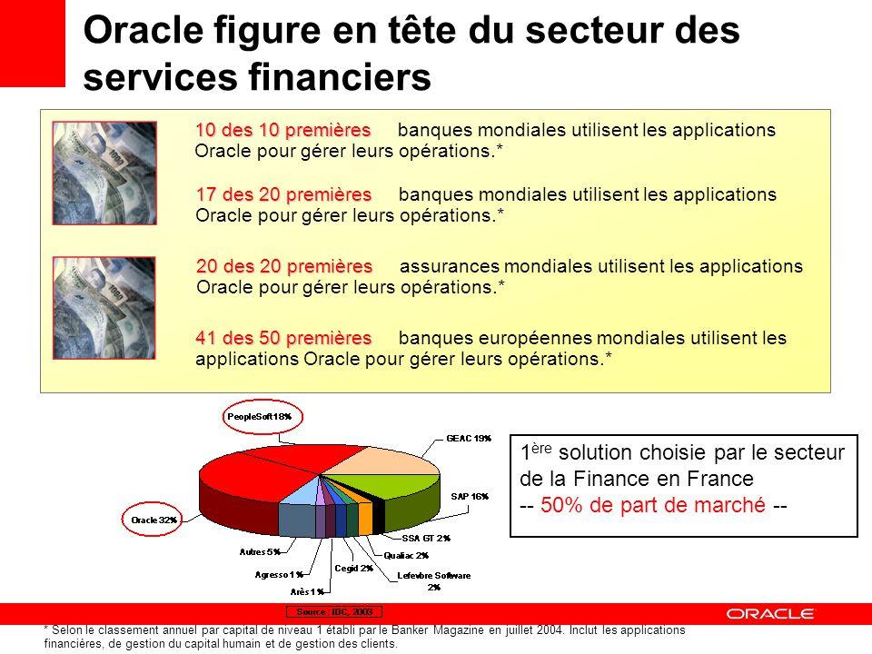 Acquisitions récentes Oracle devient plus fort dans le secteur bancaire