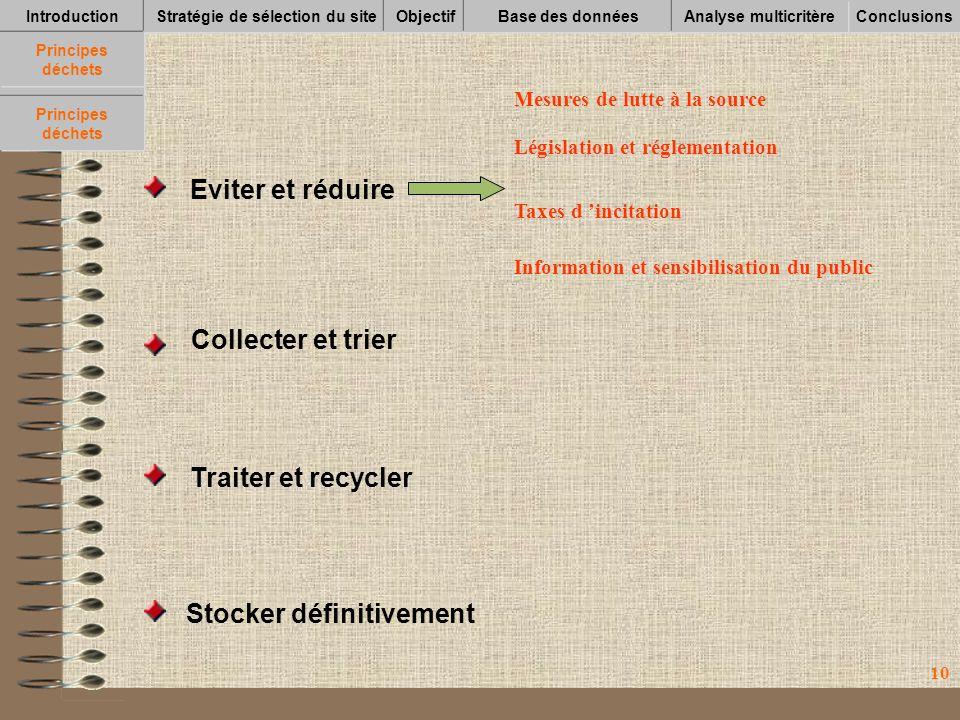 10 Collecter et trier Stocker définitivement Traiter et recycler IntroductionStratégie de sélection du siteObjectifBase des données Conclusions Analys