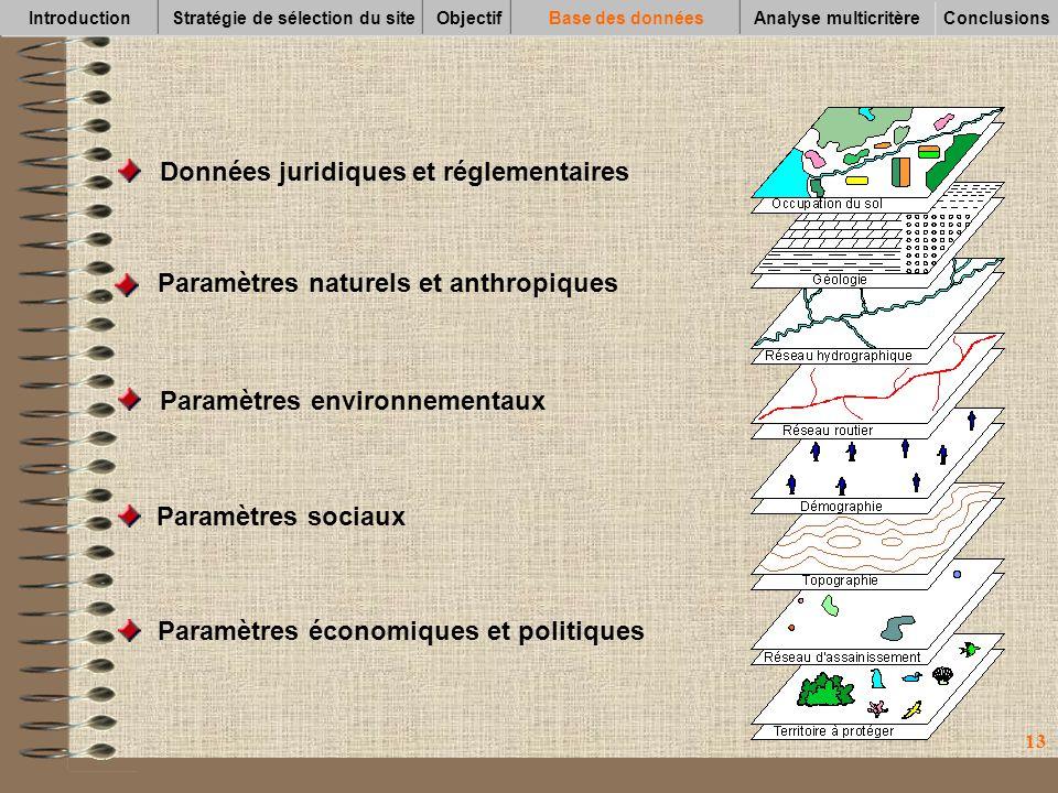 13 IntroductionStratégie de sélection du siteObjectifBase des données Conclusions Analyse multicritère Données juridiques et réglementaires Paramètres naturels et anthropiques Paramètres environnementaux Paramètres sociaux Paramètres économiques et politiques