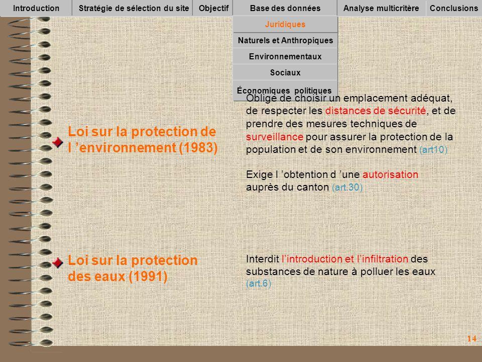 14 IntroductionStratégie de sélection du siteObjectifBase des données Conclusions Analyse multicritère Juridiques Naturels et Anthropiques Environneme