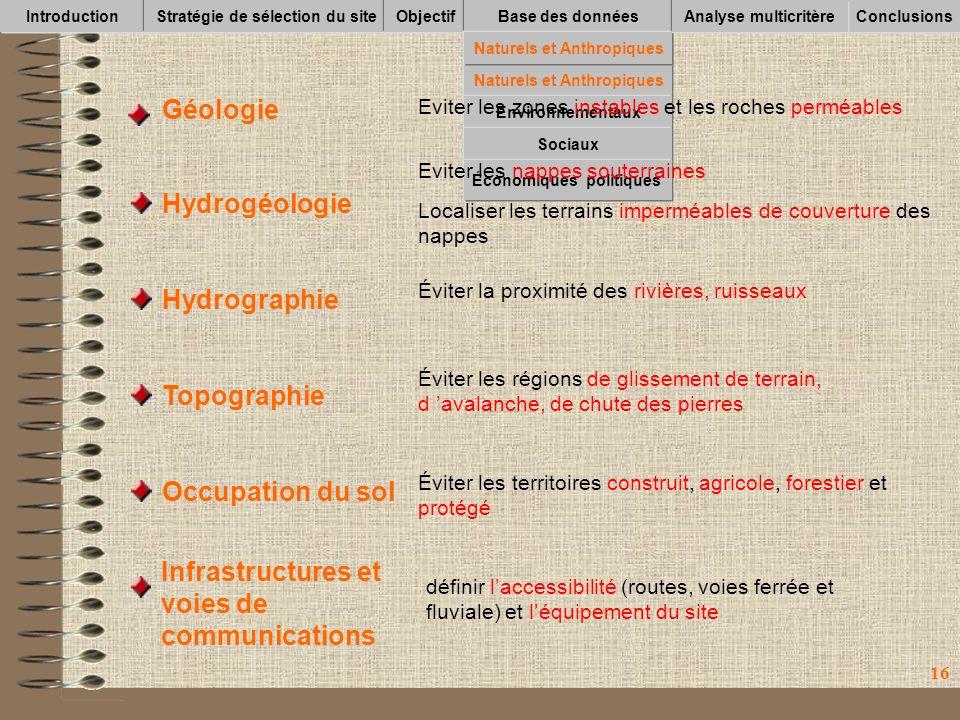 16 IntroductionStratégie de sélection du siteObjectifBase des données Conclusions Analyse multicritère Juridiques Naturels et Anthropiques Environneme