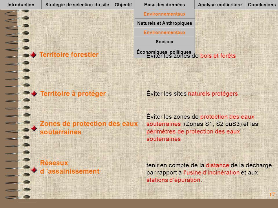 17 IntroductionStratégie de sélection du siteObjectifBase des données Conclusions Analyse multicritère Juridiques Naturels et Anthropiques Environneme
