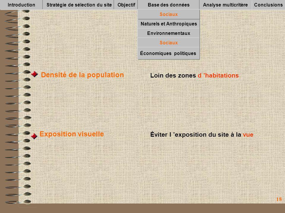 18 IntroductionStratégie de sélection du siteObjectifBase des données Conclusions Analyse multicritère Juridiques Naturels et Anthropiques Environneme