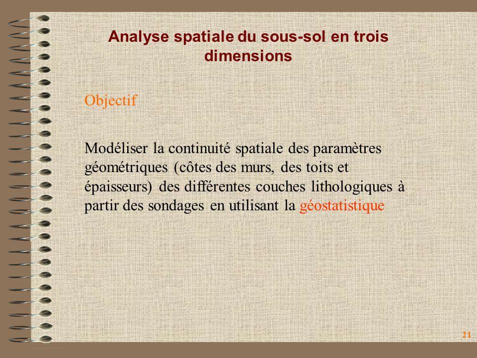 21 Analyse spatiale du sous-sol en trois dimensions Modéliser la continuité spatiale des paramètres géométriques (côtes des murs, des toits et épaisseurs) des différentes couches lithologiques à partir des sondages en utilisant la géostatistique Objectif