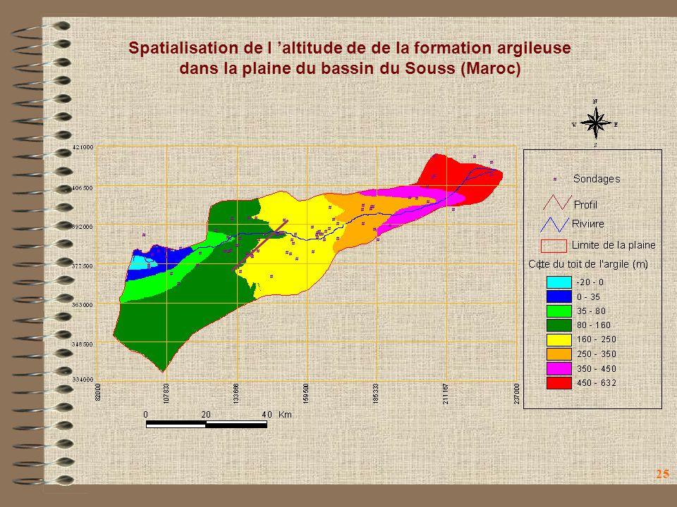 25 Spatialisation de l altitude de de la formation argileuse dans la plaine du bassin du Souss (Maroc)