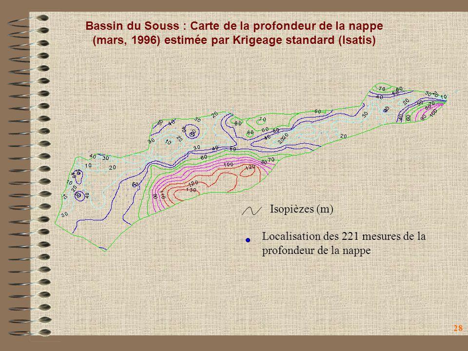 28 Bassin du Souss : Carte de la profondeur de la nappe (mars, 1996) estimée par Krigeage standard (Isatis) Isopièzes (m) Localisation des 221 mesures de la profondeur de la nappe