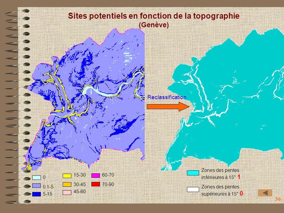 36 0 0.1-5 5-15 15-30 30-45 45-60 60-70 70-90 Zones des pentes inférieures à 15° 1 Zones des pentes supérieures à 15° 0 Sites potentiels en fonction de la topographie (Genève) Reclassification