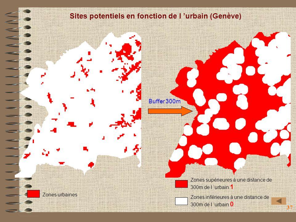 37 Zones urbaines Zones inférieures à une distance de 300m de l urbain 0 Zones supérieures à une distance de 300m de l urbain 1 Sites potentiels en fonction de l urbain (Genève) Buffer 300m