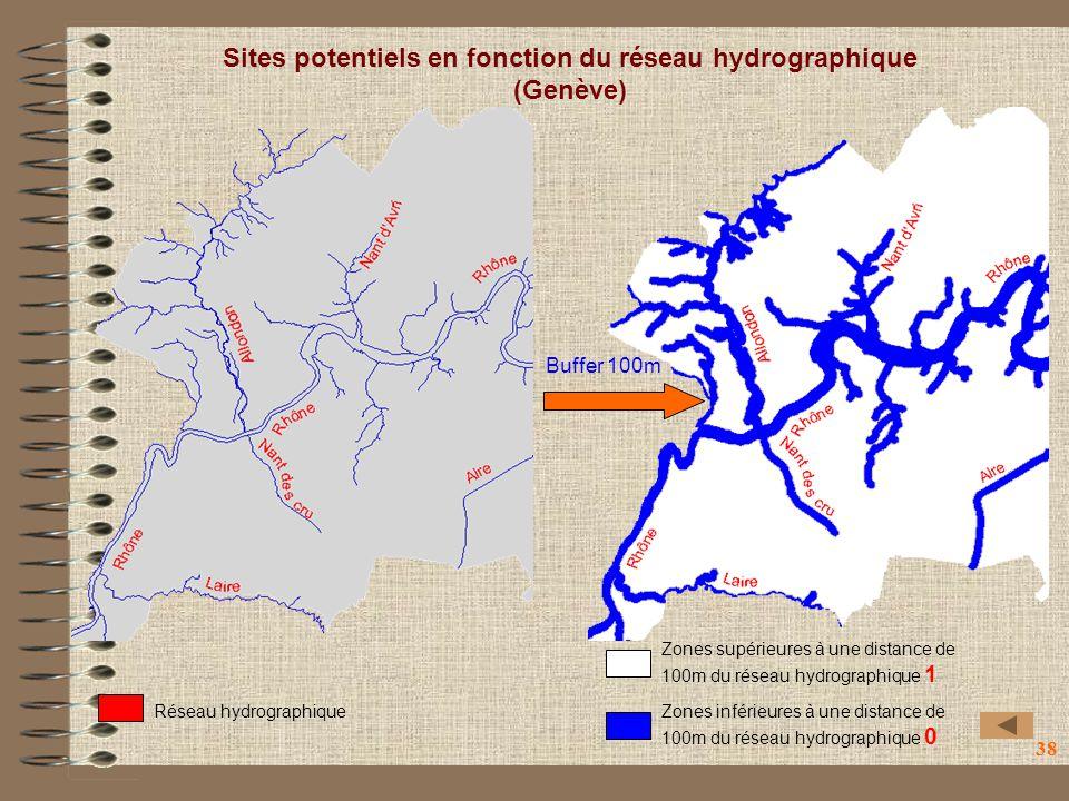 38 Réseau hydrographiqueZones inférieures à une distance de 100m du réseau hydrographique 0 Zones supérieures à une distance de 100m du réseau hydrographique 1 Sites potentiels en fonction du réseau hydrographique (Genève) Buffer 100m