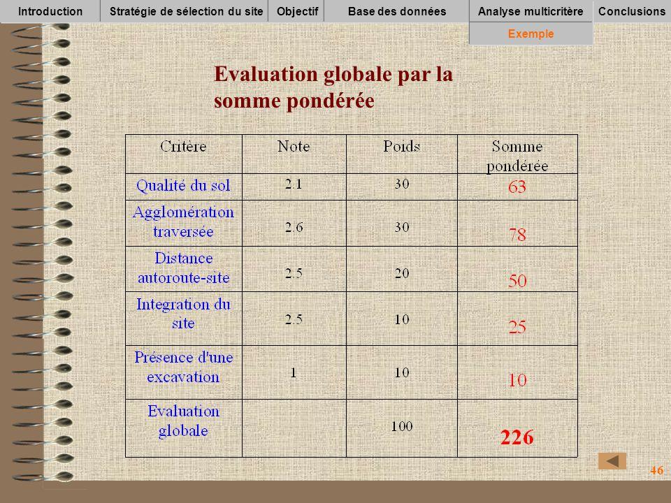 46 IntroductionStratégie de sélection du siteObjectifBase des données Conclusions Analyse multicritère Exemple Evaluation globale par la somme pondéré