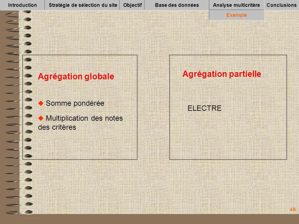 48 IntroductionStratégie de sélection du siteObjectifBase des données Conclusions Analyse multicritère Exemple Agrégation globale Somme pondérée Multi