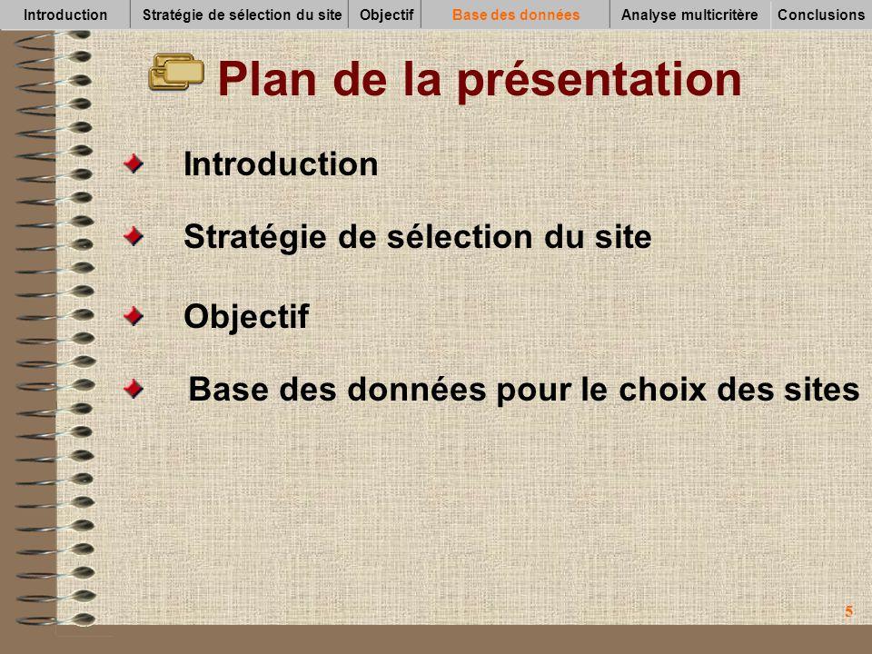 55 Plan de la présentation Base des données pour le choix des sites Objectif Introduction Stratégie de sélection du site IntroductionStratégie de sélection du siteObjectifBase des données Conclusions Analyse multicritère