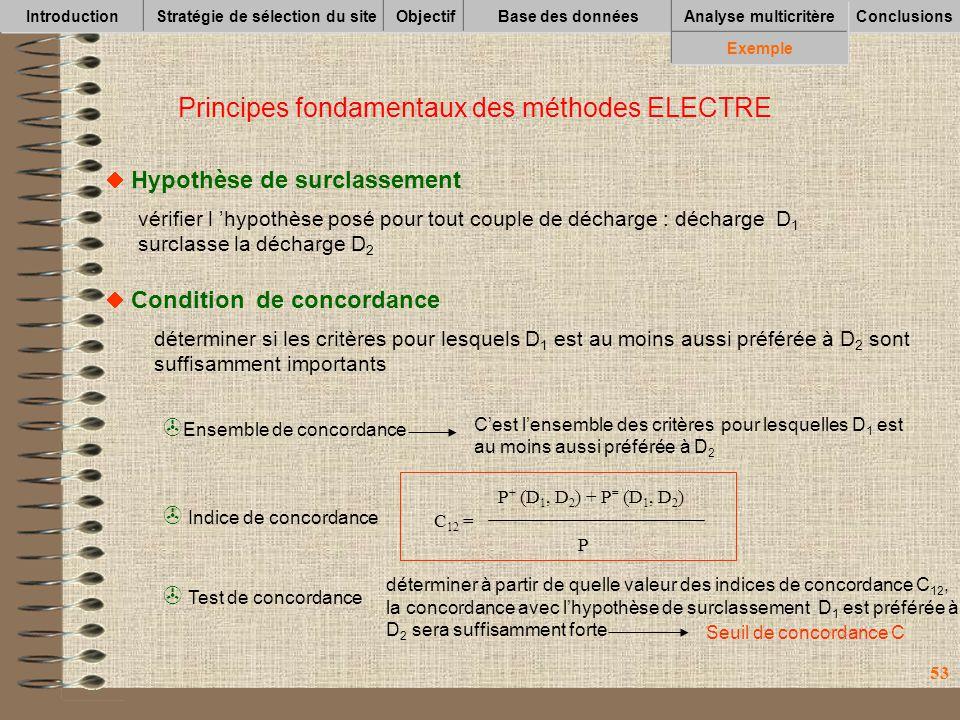 53 IntroductionStratégie de sélection du siteObjectifBase des données Conclusions Analyse multicritère Exemple Hypothèse de surclassement vérifier l h