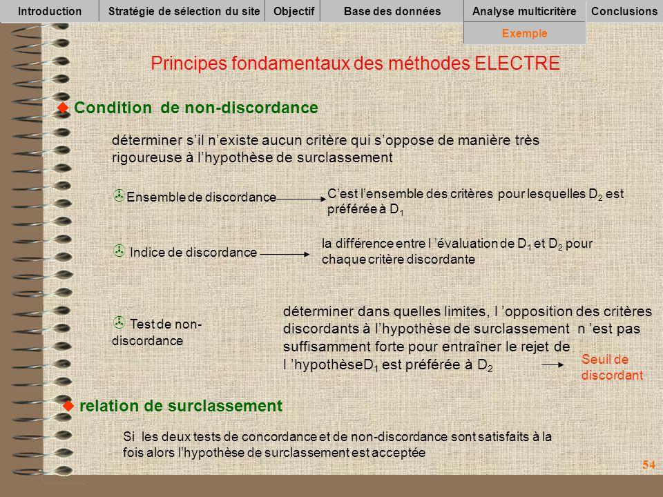 54 IntroductionStratégie de sélection du siteObjectifBase des données Conclusions Analyse multicritère Exemple Principes fondamentaux des méthodes ELECTRE Condition de non-discordance déterminer sil nexiste aucun critère qui soppose de manière très rigoureuse à lhypothèse de surclassement Ensemble de discordance Indice de discordance Test de non- discordance déterminer dans quelles limites, l opposition des critères discordants à lhypothèse de surclassement n est pas suffisamment forte pour entraîner le rejet de l hypothèseD 1 est préférée à D 2 Cest lensemble des critères pour lesquelles D 2 est préférée à D 1 la différence entre l évaluation de D 1 et D 2 pour chaque critère discordante relation de surclassement Si les deux tests de concordance et de non-discordance sont satisfaits à la fois alors lhypothèse de surclassement est acceptée Seuil de discordant