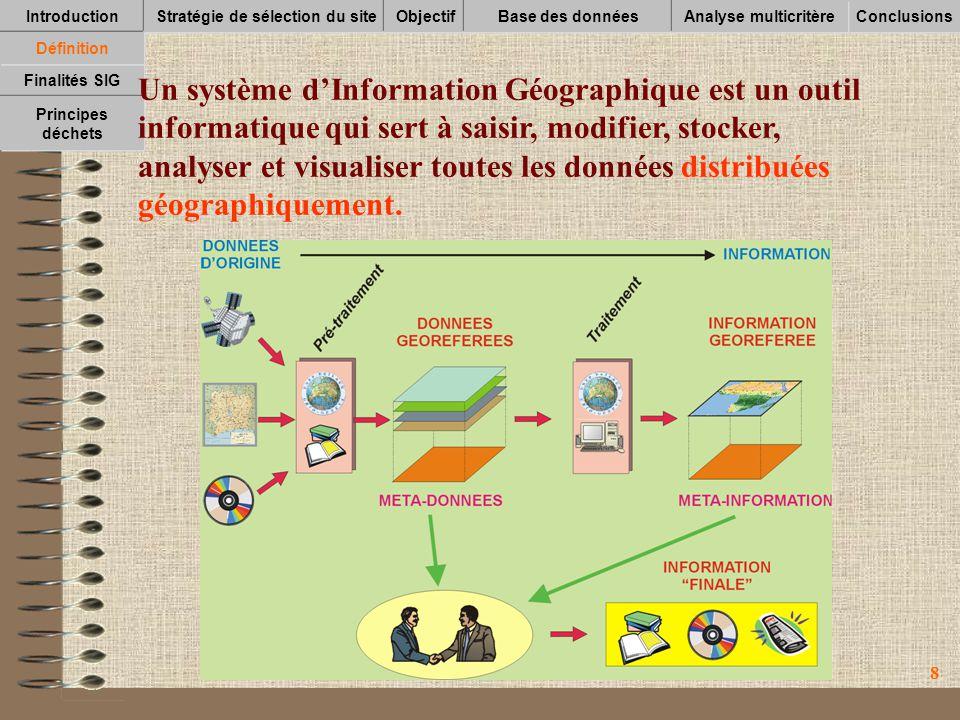88 IntroductionStratégie de sélection du siteObjectifBase des données Conclusions Analyse multicritère Finalités SIG Définition Principes déchets Un s