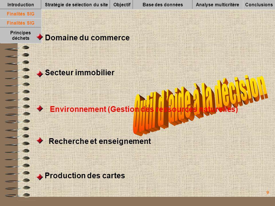 99 Secteur immobilier Production des cartes Recherche et enseignement Environnement (Gestion des ressources naturelles) IntroductionStratégie de sélec