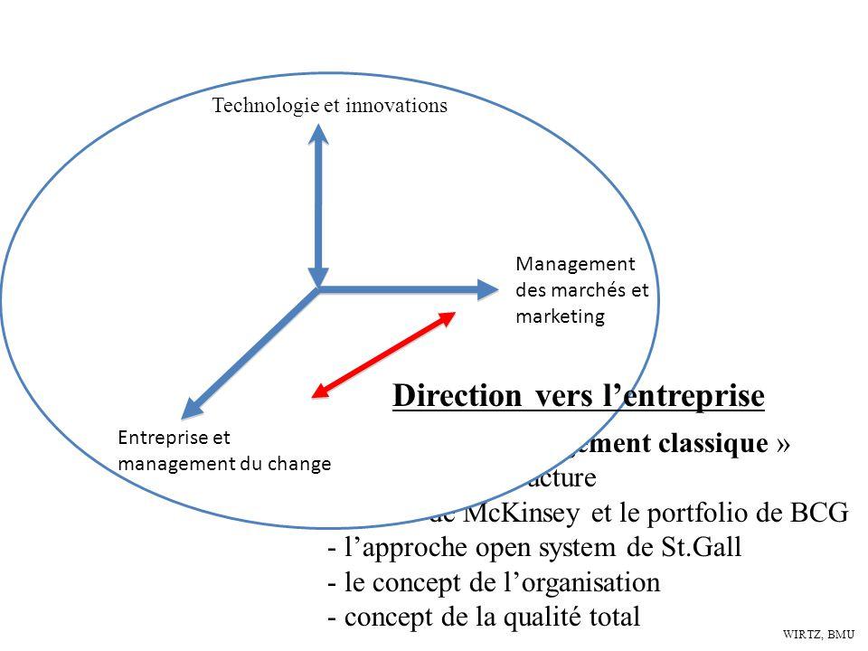 WIRTZ, BMU « modèles de management classique » - stratégie suit structure - les 7 S de McKinsey et le portfolio de BCG - lapproche open system de St.G