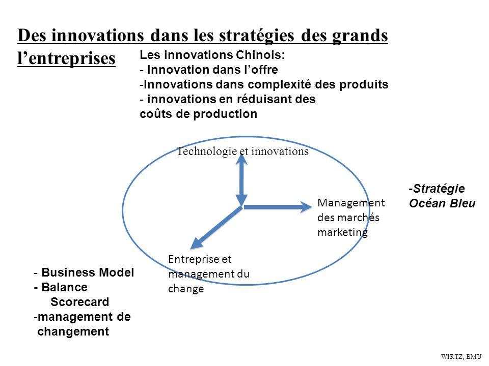 WIRTZ, BMU Technologie et innovations Entreprise et management du change Management des marchés marketing Des innovations dans les stratégies des gran