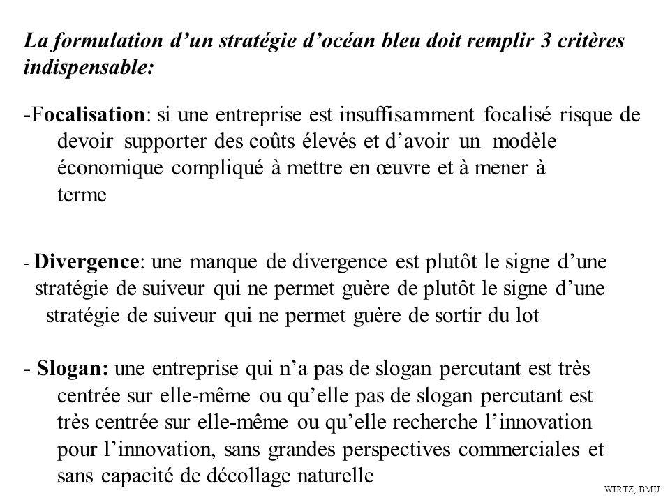 WIRTZ, BMU La formulation dun stratégie docéan bleu doit remplir 3 critères indispensable: -Focalisation: si une entreprise est insuffisamment focalis