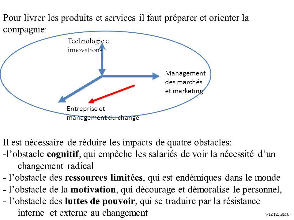 WIRTZ, BMU Pour livrer les produits et services il faut préparer et orienter la compagnie : Technologie et innovations Entreprise et management du cha