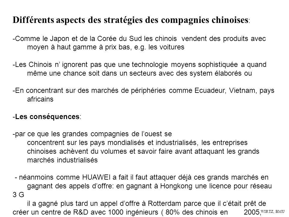 WIRTZ, BMU Différents aspects des stratégies des compagnies chinoises : -Comme le Japon et de la Corée du Sud les chinois vendent des produits avec mo