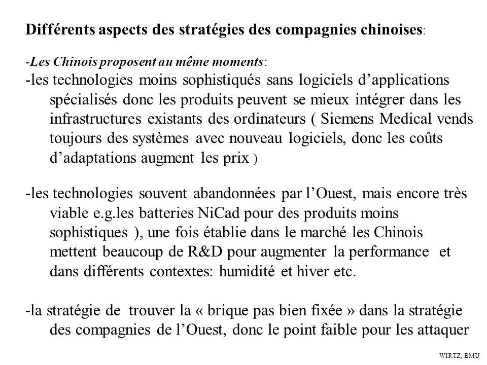 WIRTZ, BMU Différents aspects des stratégies des compagnies chinoises : -Les Chinois proposent au même moments: -les technologies moins sophistiqués s
