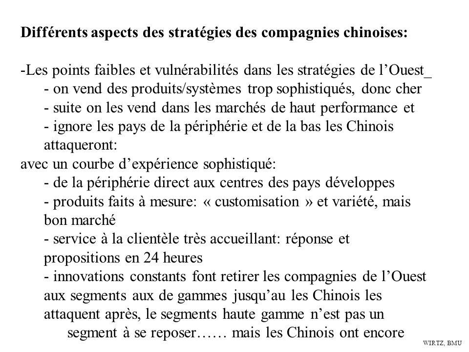 WIRTZ, BMU Différents aspects des stratégies des compagnies chinoises: -Les points faibles et vulnérabilités dans les stratégies de lOuest_ - on vend