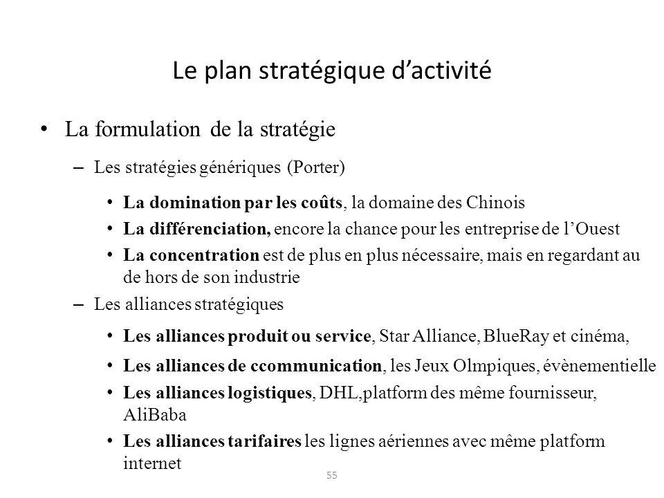 55 Le plan stratégique dactivité La formulation de la stratégie – Les stratégies génériques (Porter) La domination par les coûts, la domaine des Chino