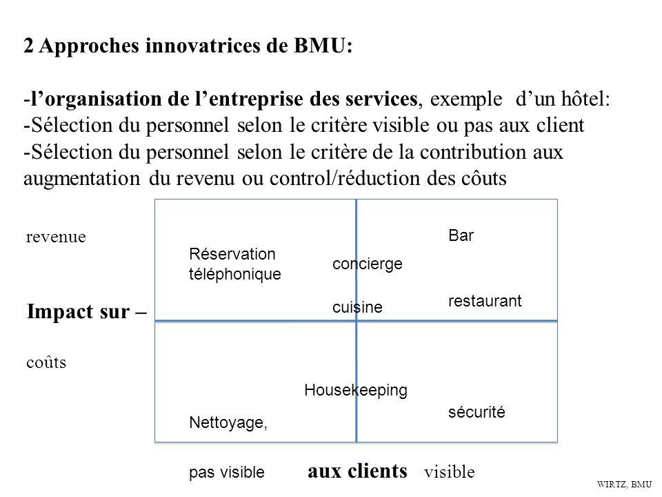 WIRTZ, BMU 2 Approches innovatrices de BMU: -lorganisation de lentreprise des services, exemple dun hôtel: -Sélection du personnel selon le critère vi